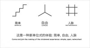 xindanwei